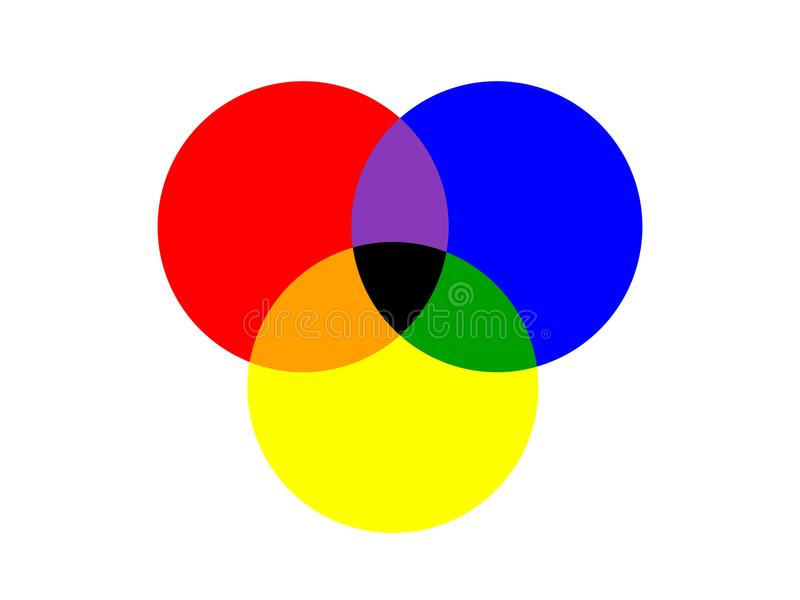El círculo básico tres de colores primarios coincidió aislado en blanco stock de ilustración
