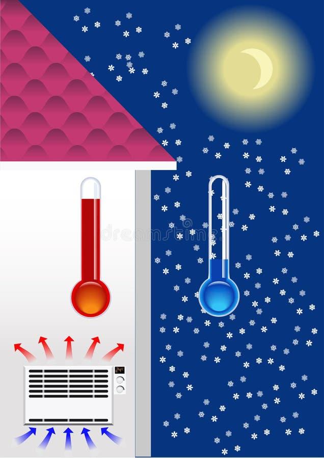 El calentador en la casa. libre illustration