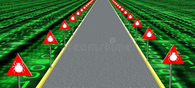 El camino a la seguridad es con errores libre illustration