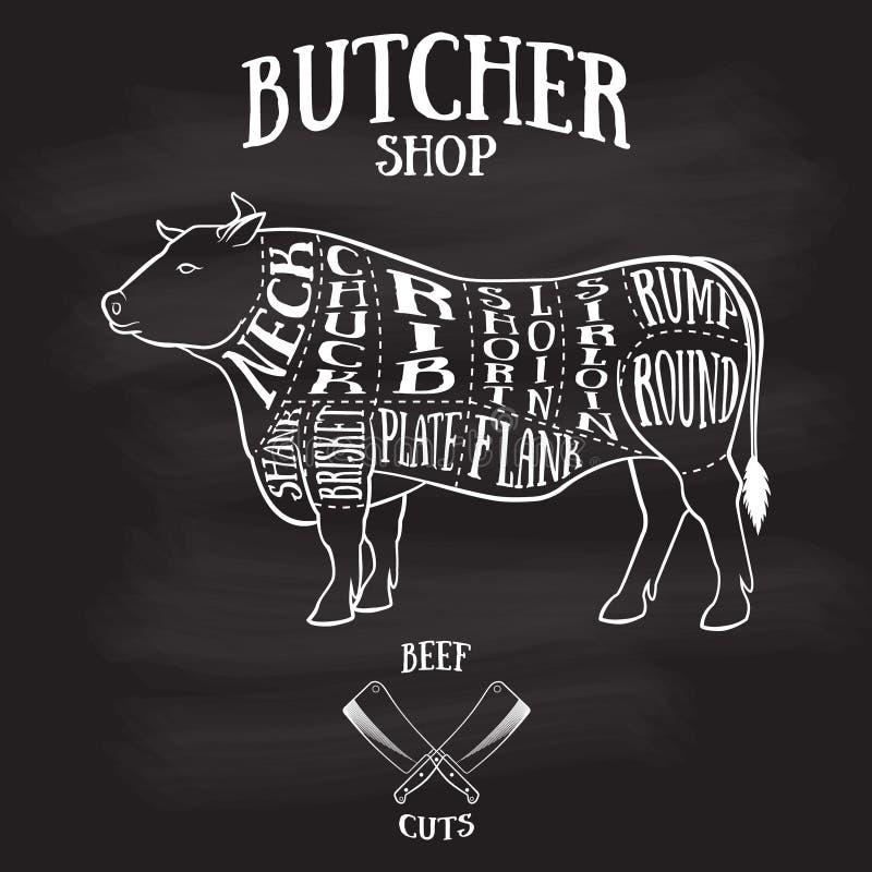El carnicero corta el esquema de la carne de vaca stock de ilustración