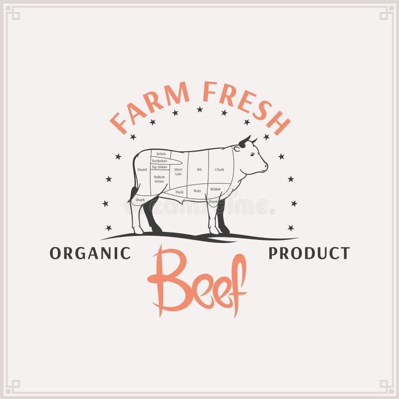 El carnicero Shop Label Template, carne de vaca corta el diagrama libre illustration