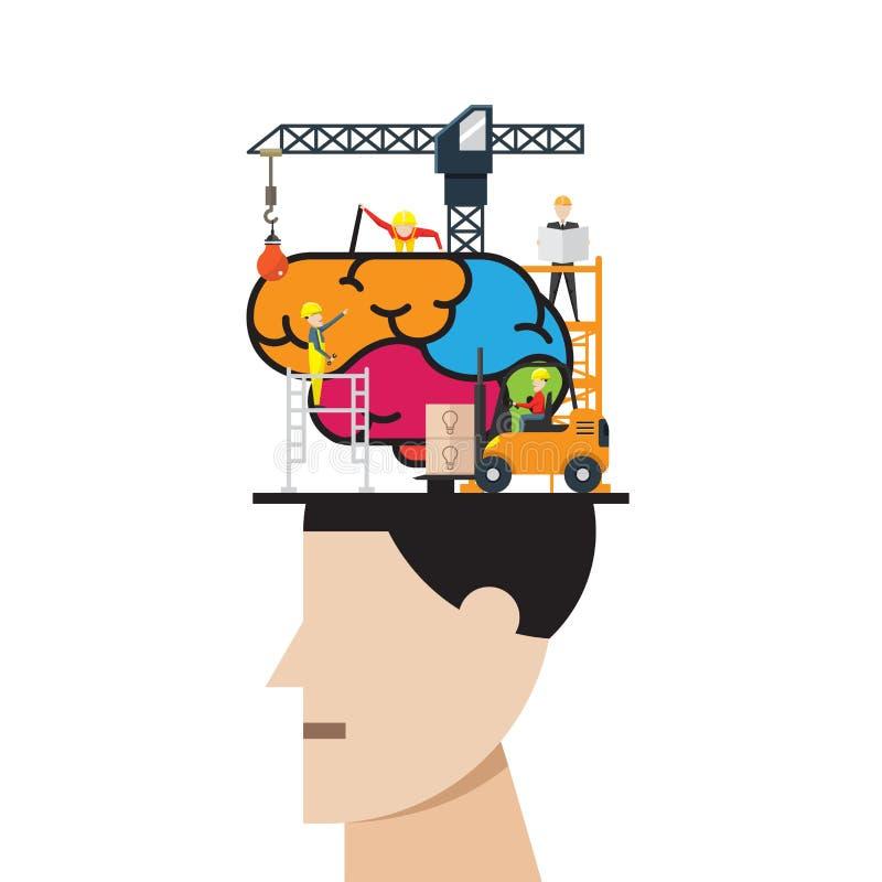El cerebro creativo, construcción desarrolla el concepto, vector infographic ilustración del vector