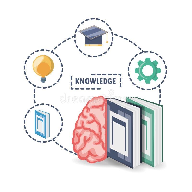 El cerebro y los libros con conocimiento aprenden e idea ilustración del vector