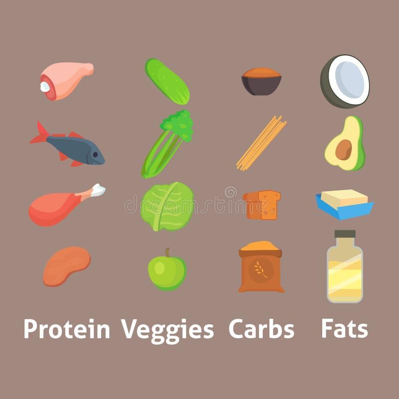 El cocinar sano de la dieta equilibrada de los carbohidratos de las grasas de las proteínas de la nutrición culinario y vector de ilustración del vector