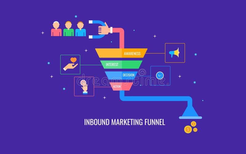El concepto de diseño plano del embudo de comercialización de entrada, atracción del cliente, lleva la generación, beneficio del  libre illustration
