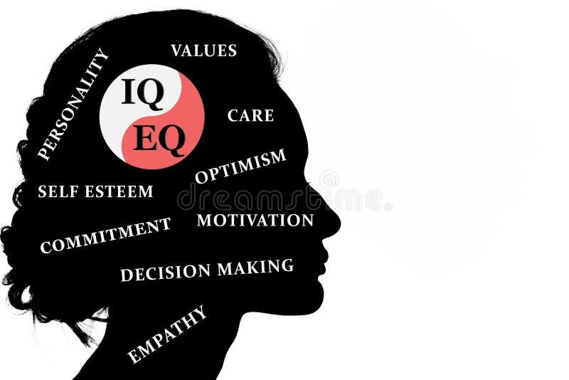 El concepto de EQ y del índice de inteligencia con la mujer dirige la silueta de la forma ilustración del vector