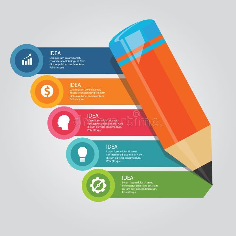 El concepto de los elementos de los pasos de instrucción de la escritura de la educación del lápiz aprende la plantilla académica ilustración del vector