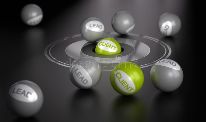 El concepto del márketing, convertido lleva a los clientes ilustración del vector