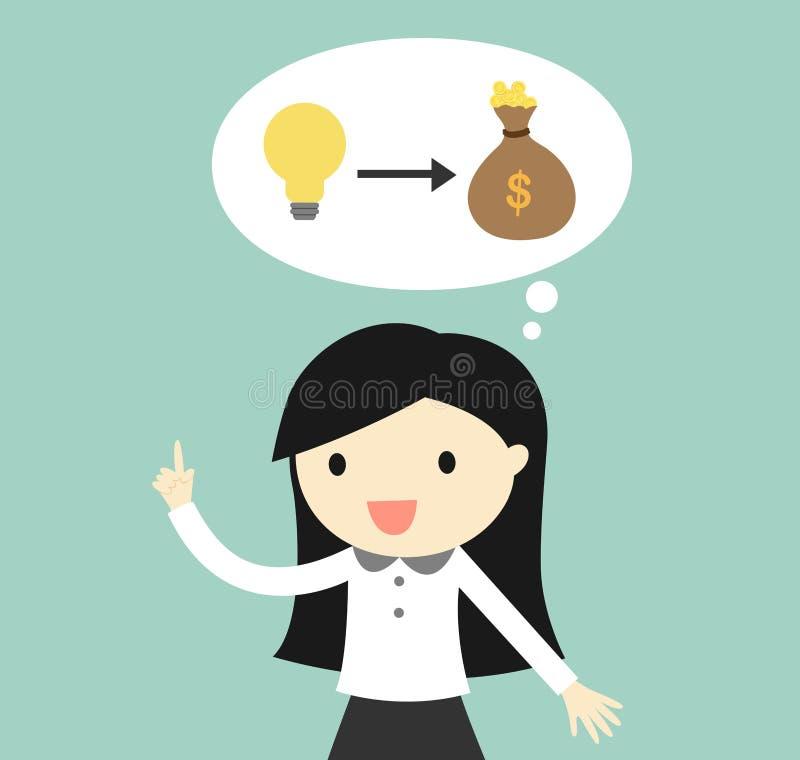 El concepto del negocio, mujer de negocios está pensando hace alrededor el dinero de su idea/inicio libre illustration