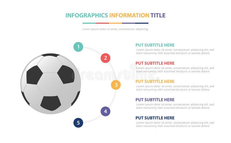 El concepto infographic de la plantilla de la bola del fútbol del fútbol con cinco puntos enumera y diverso color con el fondo bl ilustración del vector