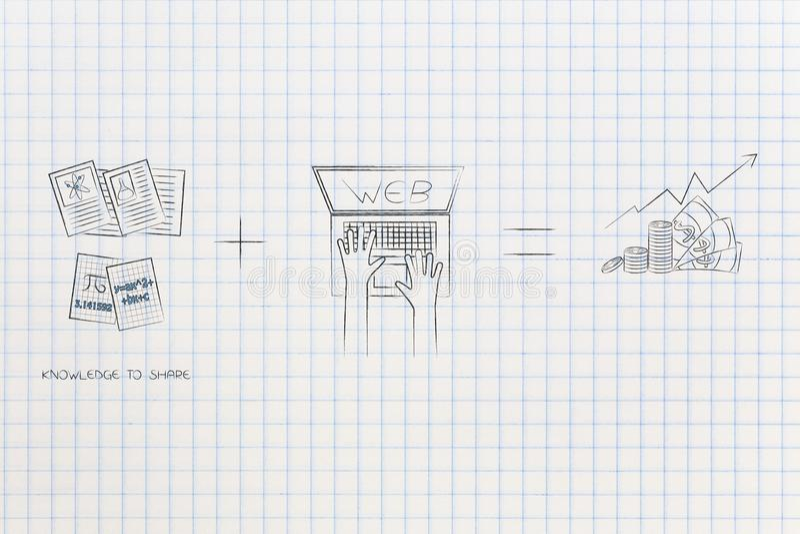 El conocimiento a la parte más iguales en línea de la exposición se beneficia ilustración del vector