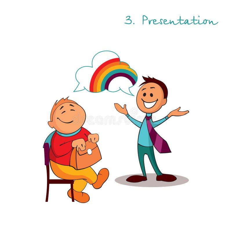 El consultor del encargado está dando una presentación Reglas de ventas acertadas Paso 3 stock de ilustración
