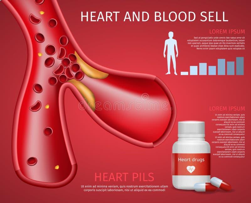 El corazón y la sangre realistas venden la bandera informativa libre illustration