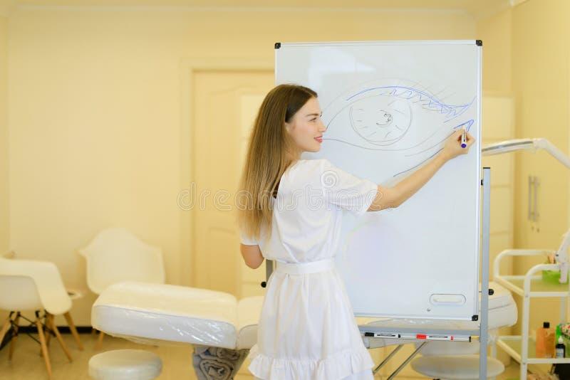 El Cosmetologist dibuja el ojo en cartel en el gabinete de la cosmetología fotografía de archivo