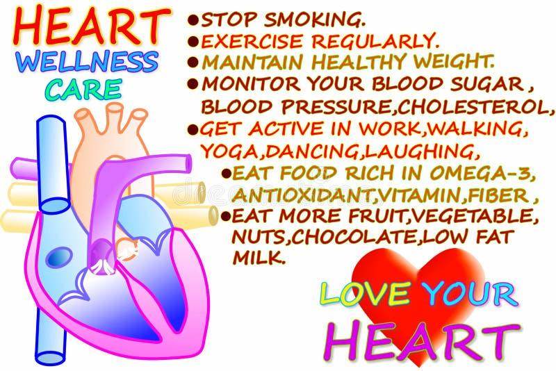 El cuidado de la salud del corazón relacionó palabras en el fondo blanco stock de ilustración
