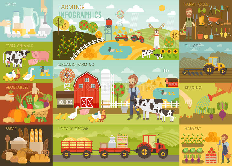 El cultivo de Infographic fijó con los animales, el equipo y otros objetos libre illustration