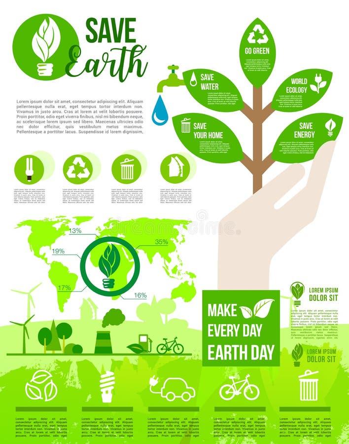 El Día de la Tierra y va cartel verde para el diseño de la ecología stock de ilustración