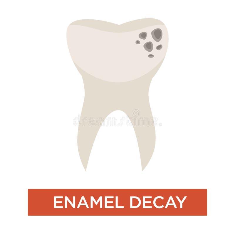 El decaimiento del esmalte aisló dolor de muelas del icono y enfermedad dañada del diente libre illustration