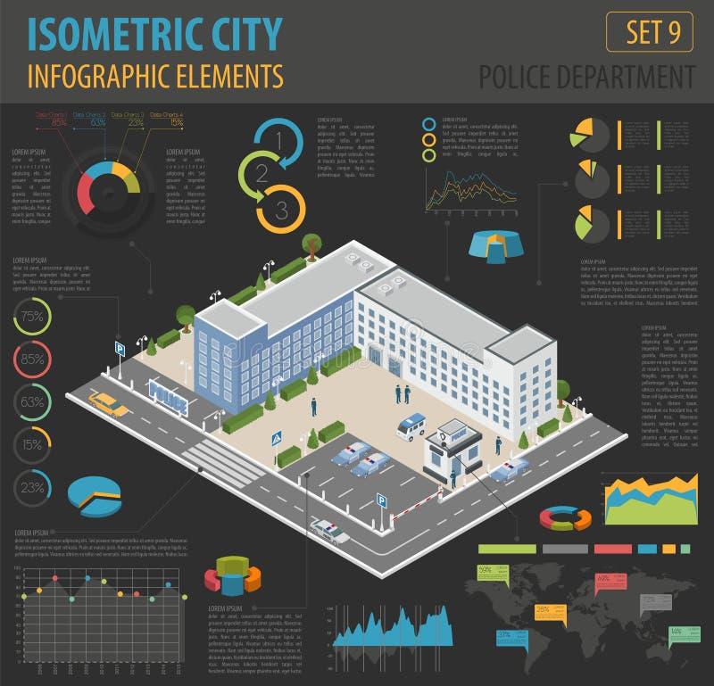 El Departamento de Policía 3d y la ciudad isométricos planos trazan el ele del constructor libre illustration