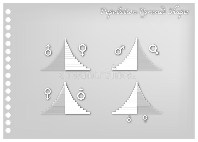 El detalle de los gráficos de las pirámides de población depende de edad y de sexo ilustración del vector