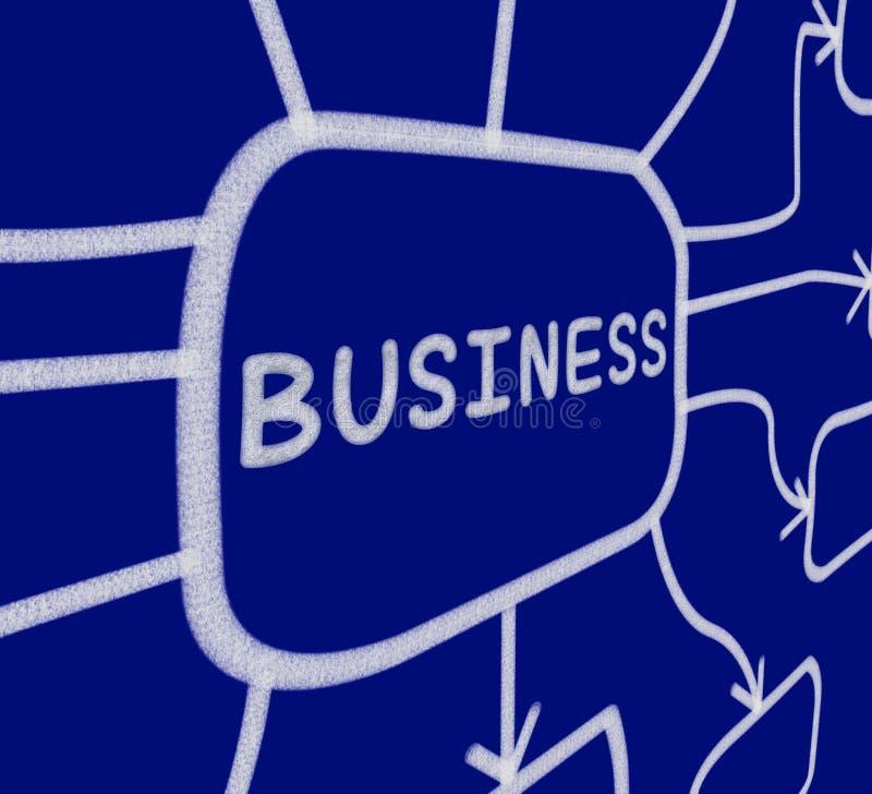 El diagrama del negocio muestra la empresa de la organización corporativa r ilustración del vector