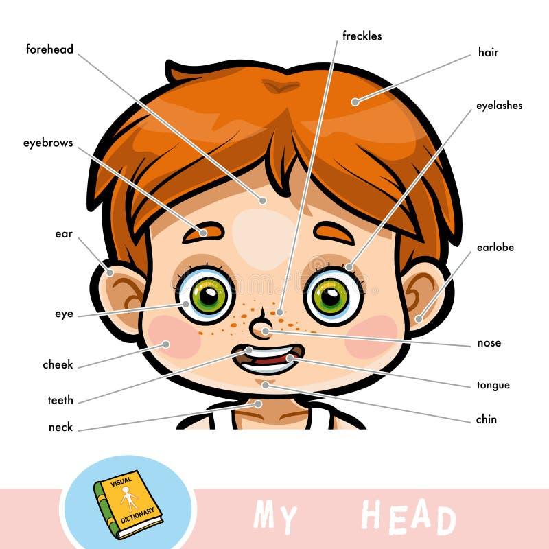 El diccionario visual para los niños sobre el cuerpo humano, muchachos dirige ilustración del vector