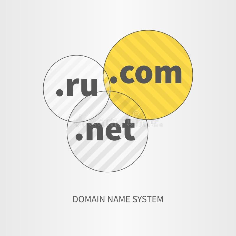 El Domain Name mantiene el logotipo y el icono del web ilustración del vector