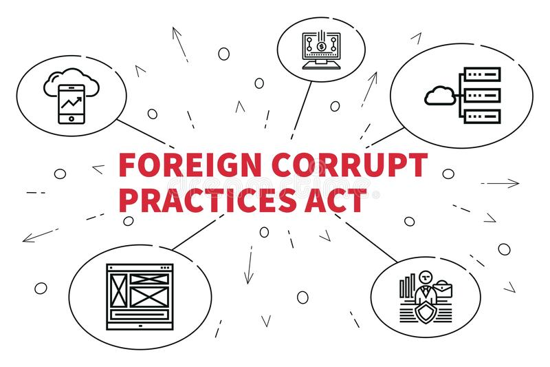 El ejemplo conceptual del negocio con las palabras extranjeras corrompe stock de ilustración