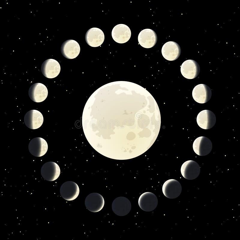 El ejemplo de la fase de la luna con toda la gama del ciclo de vida lunar stock de ilustración
