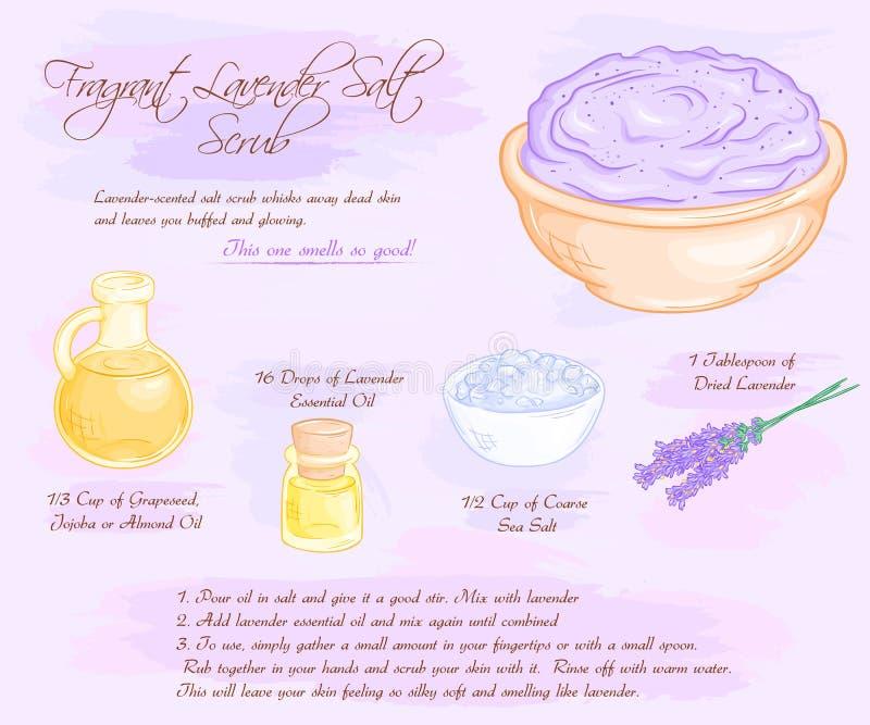 El ejemplo dibujado mano del vector de la sal fragante de la lavanda friega receta ilustración del vector