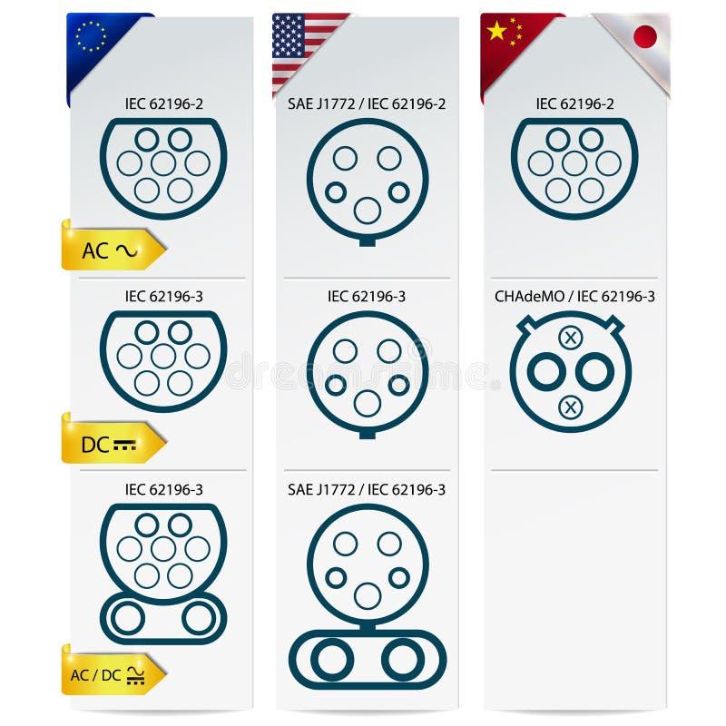 El enchufe de carga del coche mecanografía en Europa América y el ejemplo del vector de Asia stock de ilustración