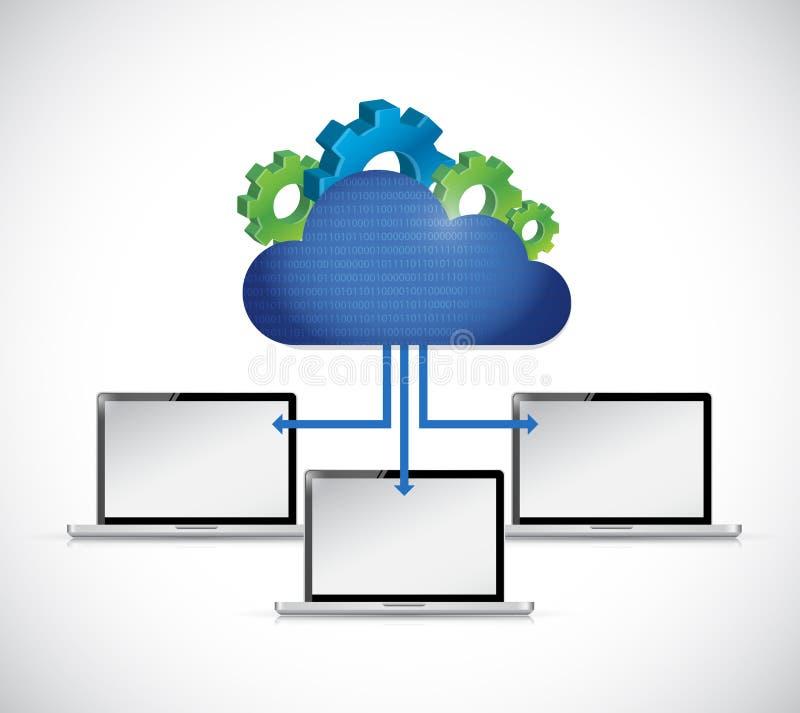 el engranaje de la base de datos de la nube completa un ciclo concepto libre illustration
