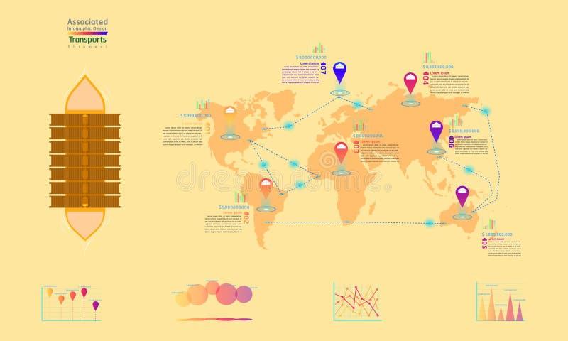 El envío transporta diseño infographic de la compañía de la fábrica del mapa del mundo del punto asociado de la marca con da ilustración del vector