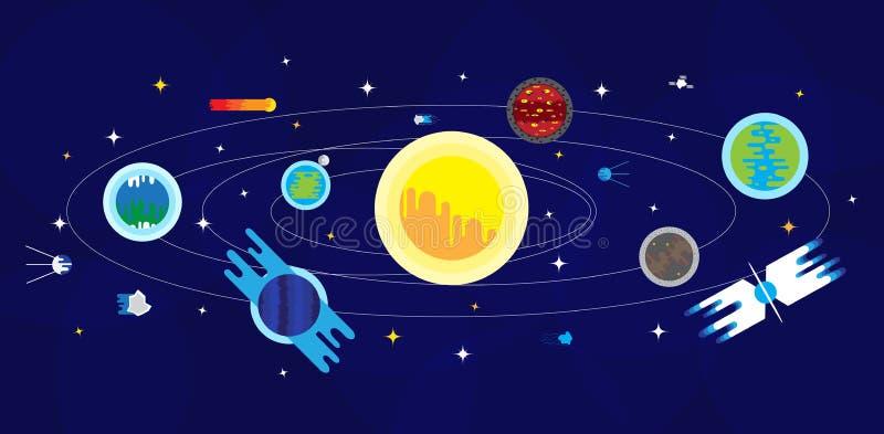 El espacio fijó la órbita de los planetas el sol, lunas, estrellas, cometas, calabozos en un estilo plano espacio Iconos de la hi stock de ilustración