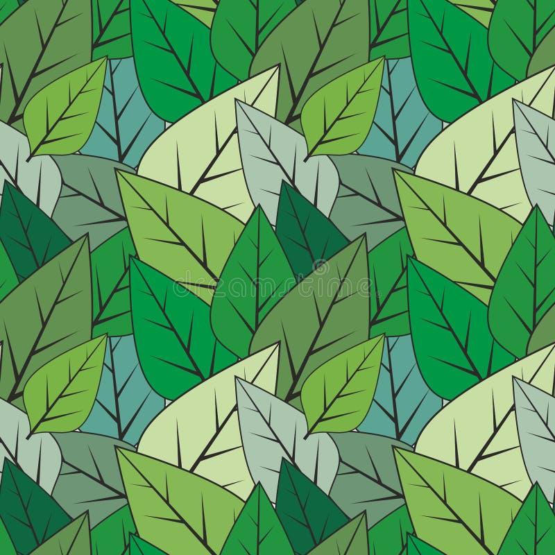 El extracto inconsútil verde sale de textura libre illustration