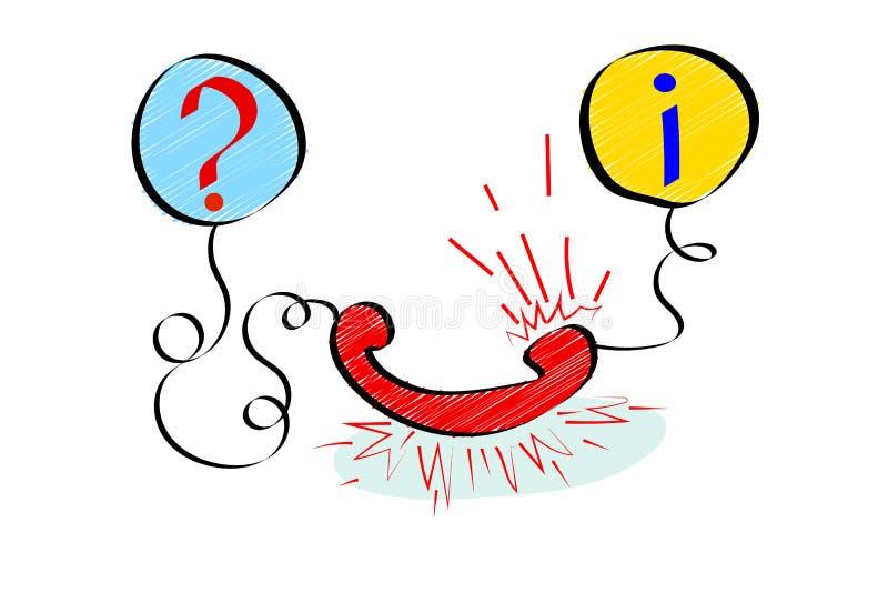 El FAQ del cliente o pidió con frecuencia concepto de las preguntas con los iconos del microteléfono y de la información libre illustration