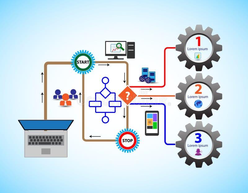 El flujo del negocio del concepto, éste también representa el proceso de negocio, flujo de trabajo, estrategia stock de ilustración