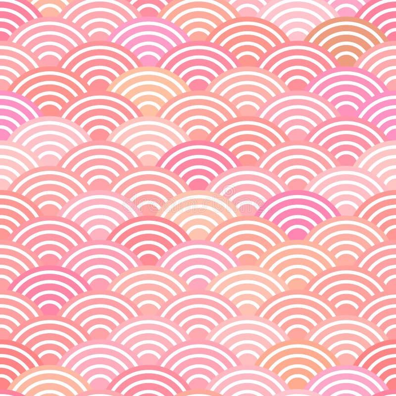 El fondo inconsútil simple inconsútil de la naturaleza del modelo de las escalas de pescados del dragón del modelo con el japonés libre illustration
