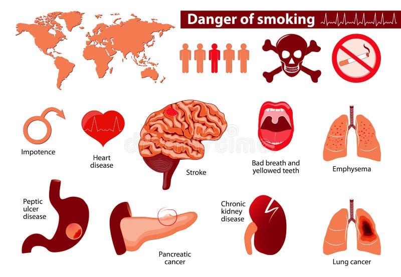 El fumar del peligro stock de ilustración