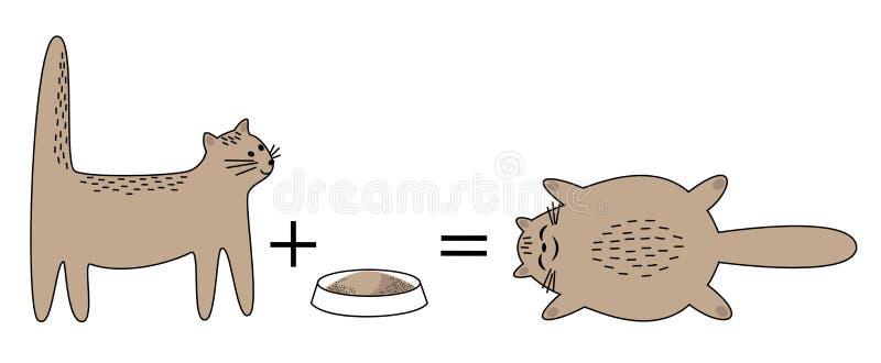 El gato está comiendo una placa El animal llega a ser gordo y feliz Las mentiras y las sonrisas del animal doméstico Ilustraci?n  stock de ilustración