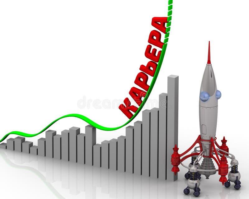 El gráfico del crecimiento de la carrera stock de ilustración