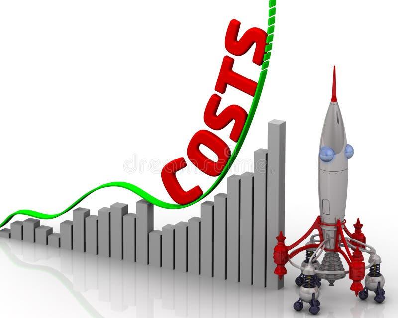 El gráfico del crecimiento de los costes ilustración del vector