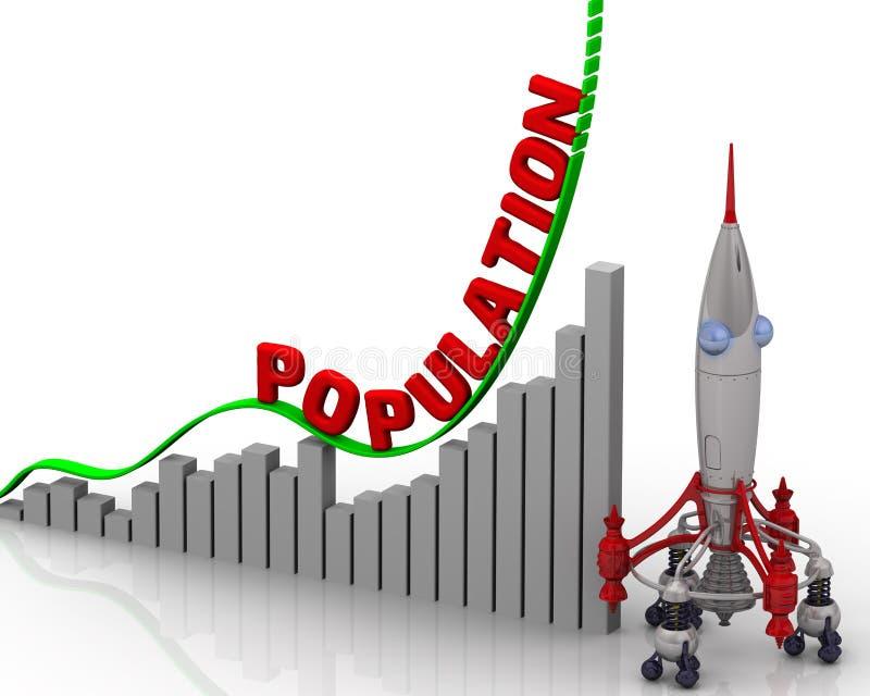 El gráfico del crecimiento demográfico stock de ilustración