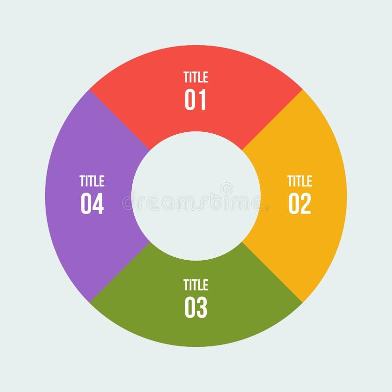 El gr?fico de sectores, circunda el diagrama infographic o circular stock de ilustración