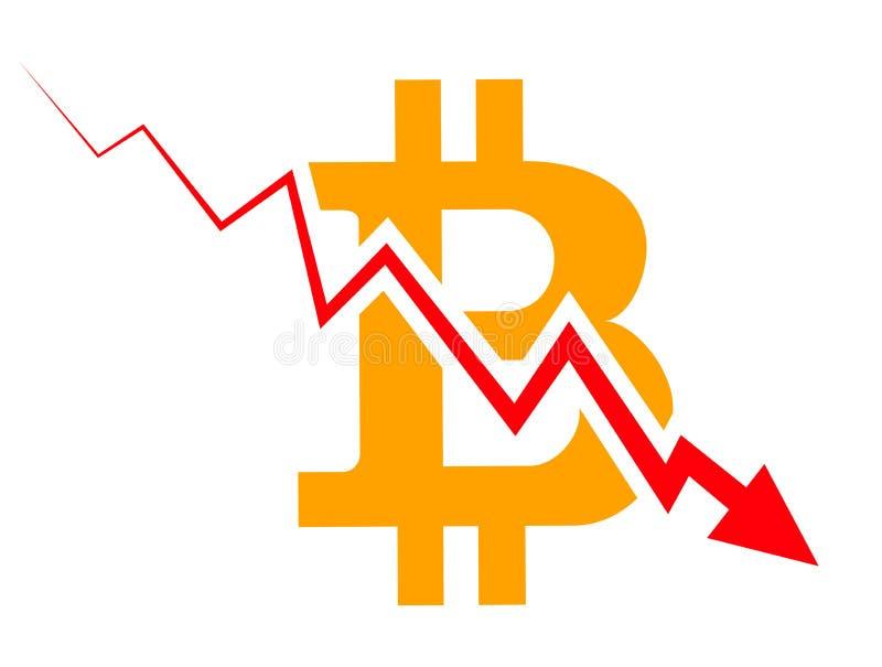 El grado del índice de Bitcoin va abajo en mercado de intercambio stock de ilustración