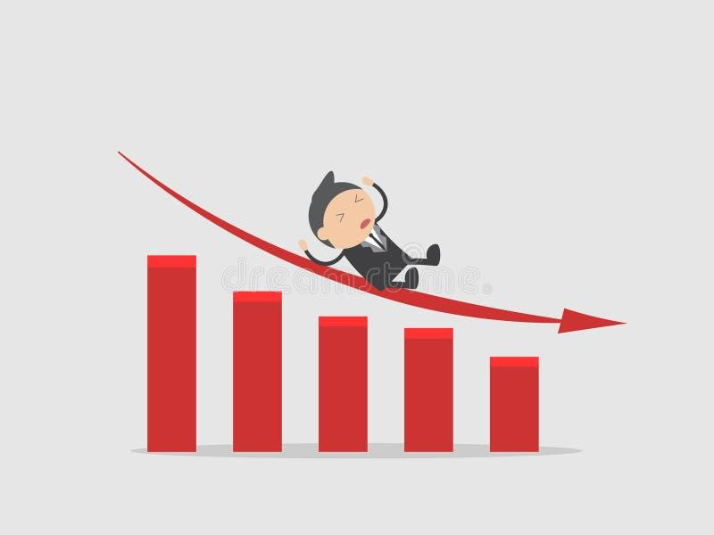 El hombre de negocios con negocio abajo representa o invierte la acción gráficamente y consigue escaso valor Extracto del persona imagen de archivo