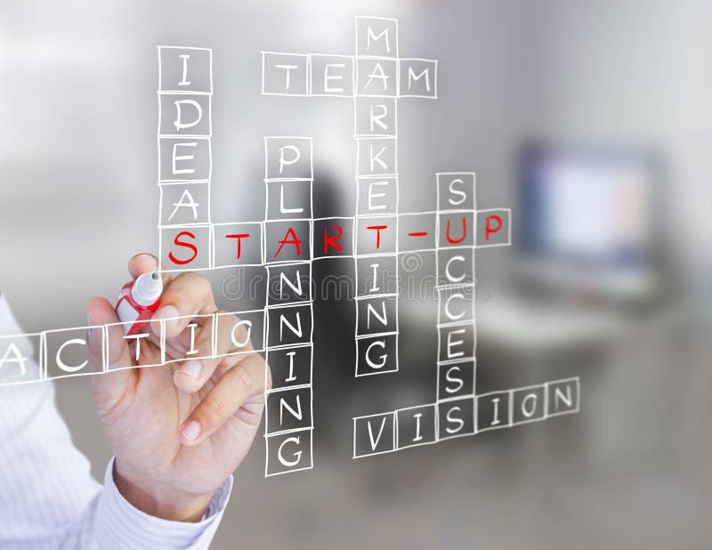 El hombre de negocios escribe el diagrama del arranque de negocio en el vidrio de la pared imagenes de archivo