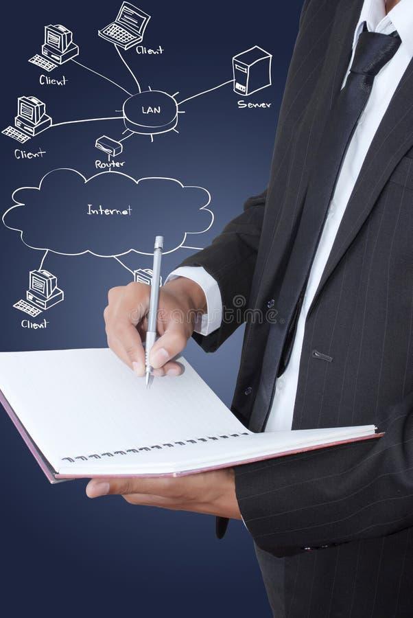 El hombre de negocios escribe en el cuaderno con el LAN. imagen de archivo