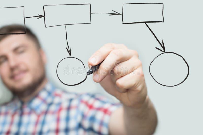 El hombre de negocios de lanzamiento dibuja un organigrama con un marcador negro sobre el vidrio durante una reunión en la oficin fotografía de archivo libre de regalías