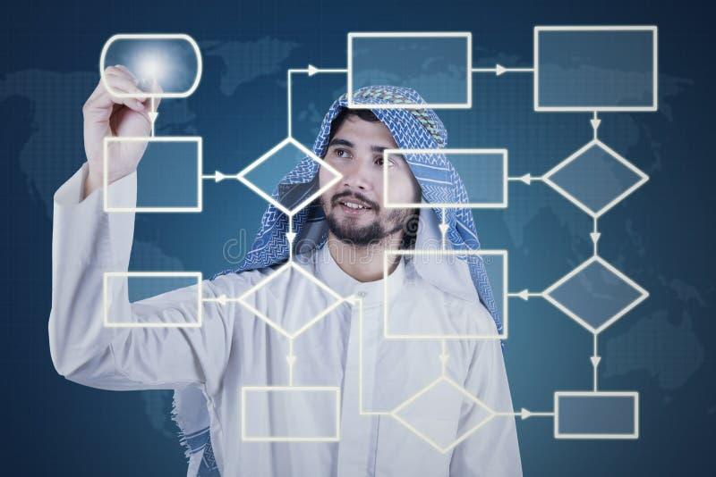 El hombre de negocios musulmán trabaja con el organigrama foto de archivo libre de regalías